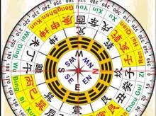 台湾三元玄空电子罗盘软件