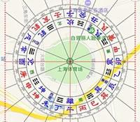 台湾堪舆透明罗盘专业手机立极尺软件带卫星地图远程看风水