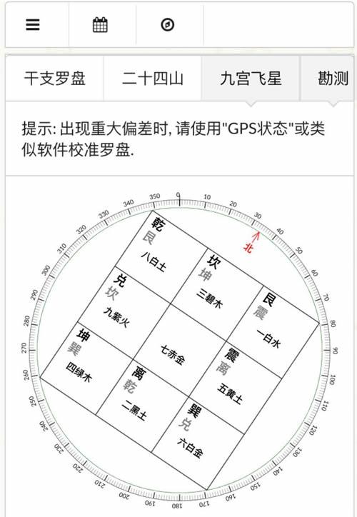 手机版九宫飞星盘软件