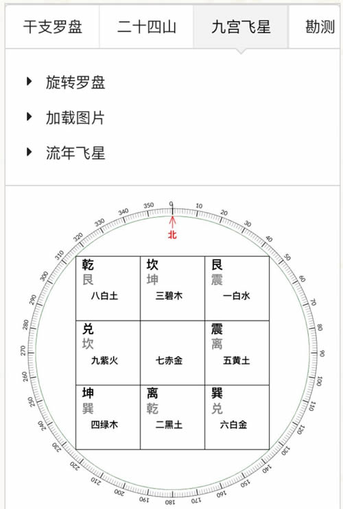 手机版九宫飞星盘立极尺软件