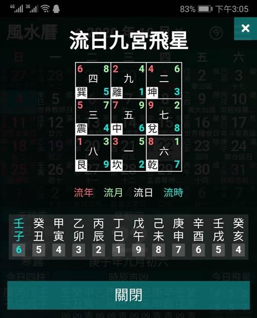 安卓版立极尺软件点上图中的今日飞星可以看到流日九宫飞星